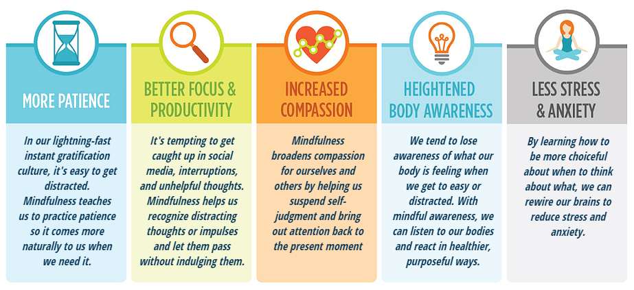 Benefits of Mindfulness for Older Adults Elderly