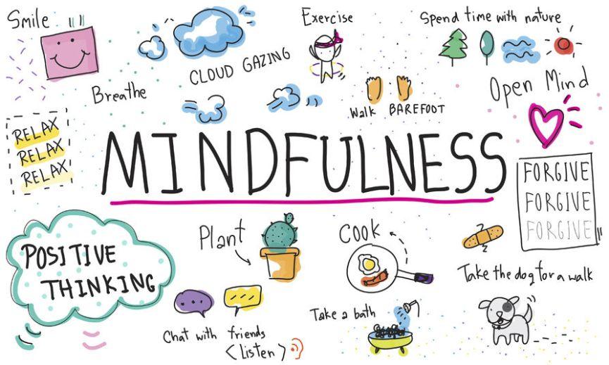 Mindfulness - a mental state